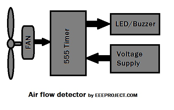 Air flow detector block diagram