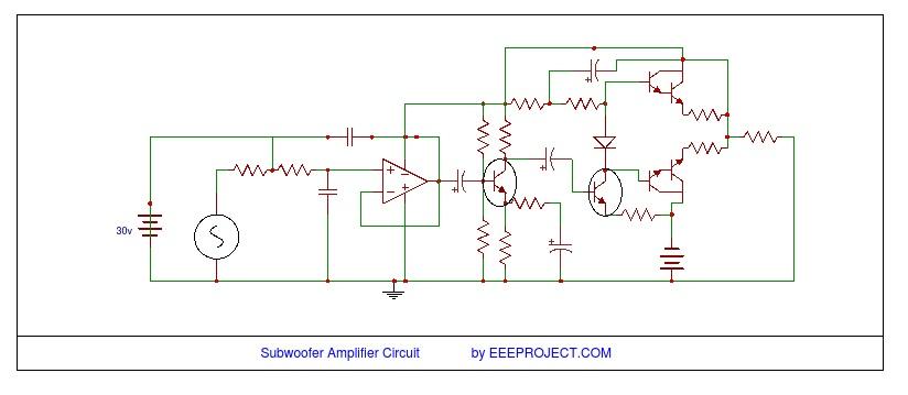 Subwoofer Amplifier Circuit diagram