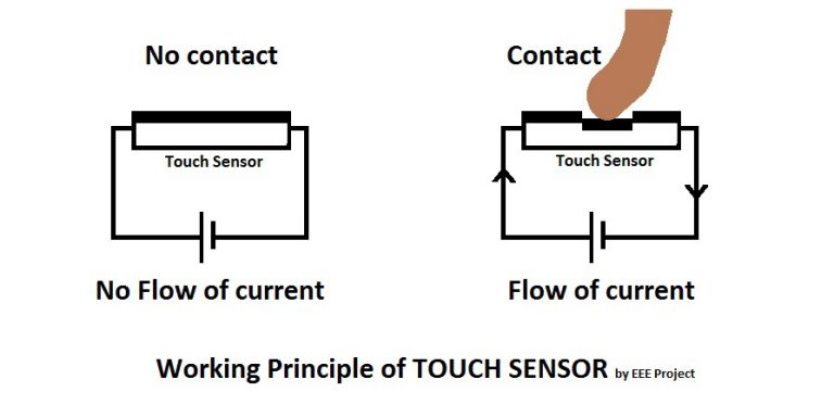 Touch Sensors What It Is How It Works Arduino Guide Latest Open Tech From Seeed Studio