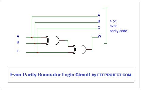 Even Parity Generator Logic Circuit