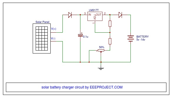 Solar battery charger circuit with voltage regulator ccuart