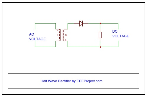 Half Wave Rectifier circuit diagram
