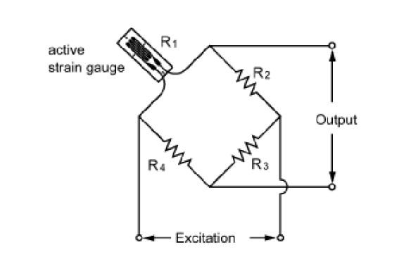 Circuit used to Measure Strain