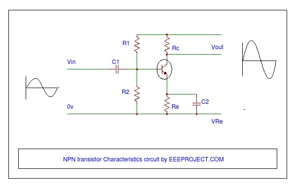 NPN transistor Characteristics circuit
